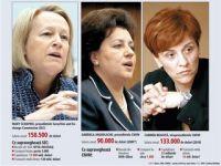 Sefii CNVM au aceleasi salarii ca supraveghetorii de pe Wall Street: intre 90.000-133.000 de mii de dolari
