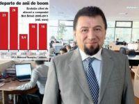 Povestea Brinel: cum a construit un clujean o companie de 18 mil. euro care se bate de la egal la egal cu gigantii IT locali