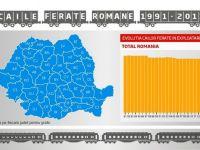 "Prabusirea unui colos. Cum s-a risipit CFR, ""a doua armata a tarii"", unde in '89 lucra 1% din populatia Romaniei"