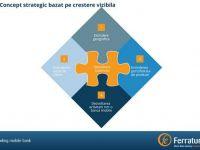 (P) Ferratum Grup pune Romania pe harta industriei Fintech