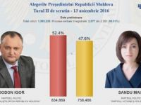 Noul presedinte al Moldovei anunta alegeri anticipate si ameninta Parlamentul.  Pot schimba Constitutia