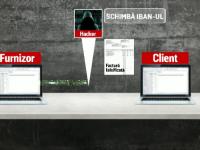 Noua metoda prin care hackerii pot fura milioane de euro dintr-o lovitura. Ce se poate intampla cand platesti facturi online