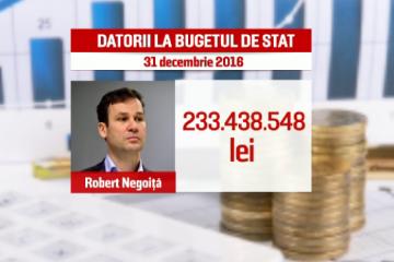 Lista rusinii  nu i-a impresionat pe marii datornici la stat. Restantele la Fisc au crescut in ultima jumatate de an