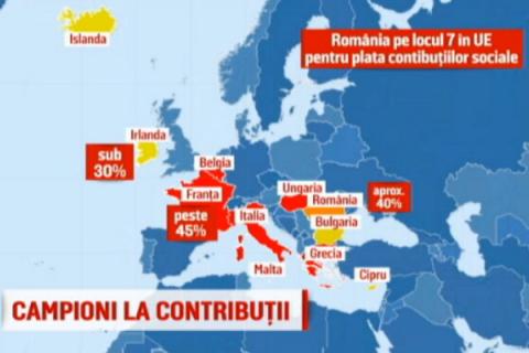 Platim CAS comparabile cu Germania si Belgia, dar beneficiile sunt cu mult inferioare. Deloitte: Romania, pe locul 7 in topul celor mai mari contributii sociale din Europa