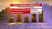 România a folosit mai puţin de 5% din banii oferiţi de UE. Oficialii de la Bruxelles avertizează că se vor pierde milioane de euro