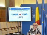 Dăncilă: Avem o rectificare pozitivă, ceea ce indică o evoluţie bună a economiei. Veniturile la buget au crescut cu aproape 6 mld. lei