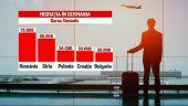 România se golește: populaţia, la cel mai scăzut nivel din ultimii 50 de ani. Ţara care s-a umplut de români