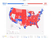 Alegeri SUA. Democrații ar urma să preia controlul în Camera Reprezentanților