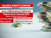 Guvernul s-a răzgândit în privința salariului minim. Anunțul autorităților