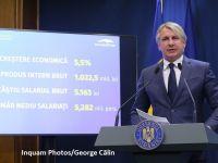 Ministrul Finanțelor a prezentat bugetul pe 2019. Deficit bugetar mai mic decât estimarea anterioară și creștere economică de 5,5%. Explicația pentru excedentul de la pensii